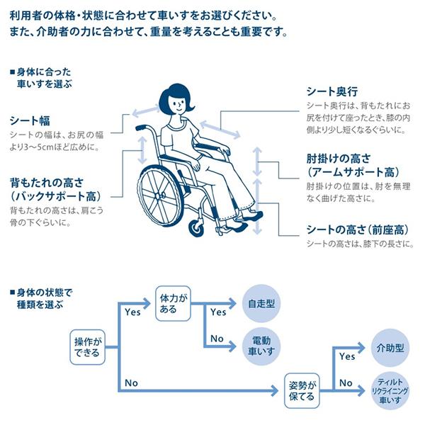 車椅子を選ぶ際のポイント