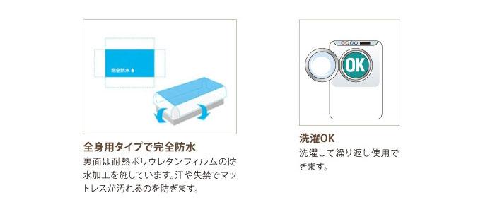 綿防水シーツ (全面ボックスタイプ) ブルー SE05Z[床周り用品]の機能