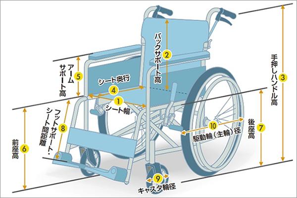 車椅子採寸の仕方